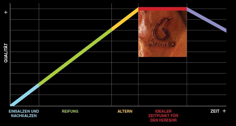 garantia-de-calidad-grafico-ALE
