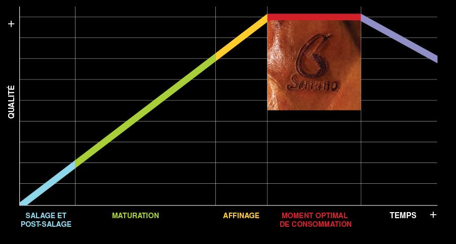garantia-de-calidad-grafico-FR