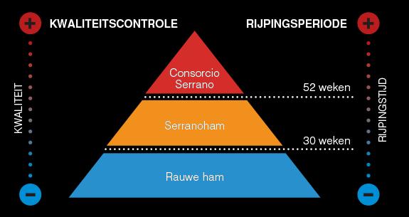 piramide-NL