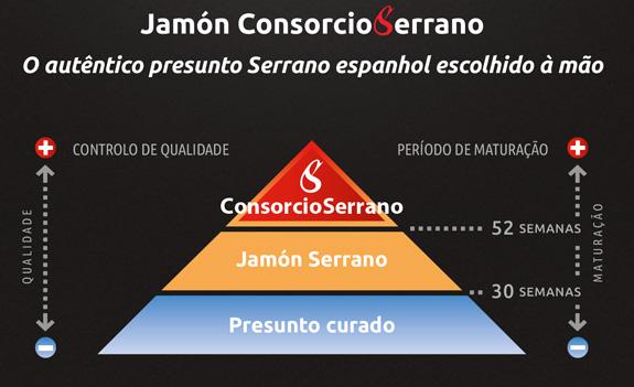 piramide_POR